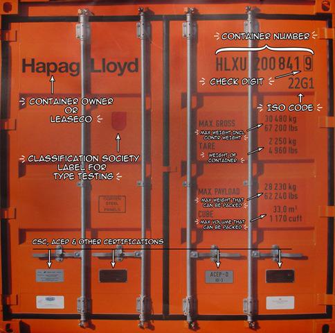 container 240 liter formaat